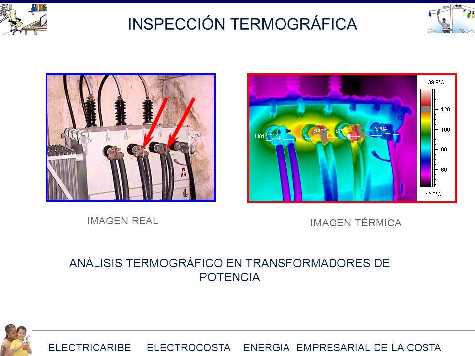 ELECTRICARIBE ELECTROCOSTA ENERGIA EMPRESARIAL DE LA COSTA INSPECCIÓN TERMOGRÁFICA IMAGEN REAL IMAGEN TÉRMICA ANÁLISIS TERMOGRÁFICO EN TRANSFORMADORES