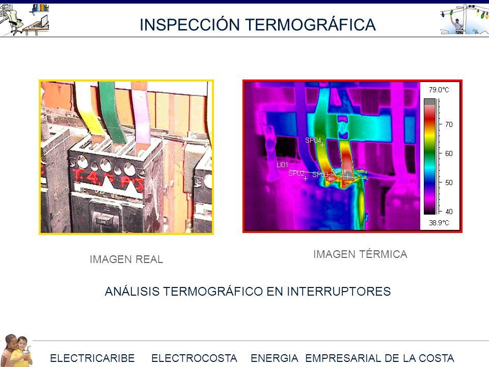 ELECTRICARIBE ELECTROCOSTA ENERGIA EMPRESARIAL DE LA COSTA INSPECCIÓN TERMOGRÁFICA ANÁLISIS TERMOGRÁFICO EN INTERRUPTORES IMAGEN REAL IMAGEN TÉRMICA