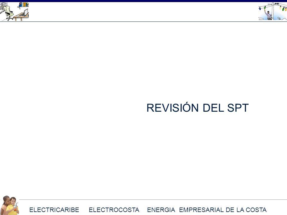 ELECTRICARIBE ELECTROCOSTA ENERGIA EMPRESARIAL DE LA COSTA INSPECCIÓN TERMOGRÁFICA ANÁLISIS TERMOGRÁFICO EN SECCIONADORES