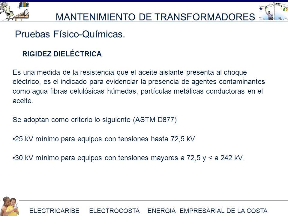 ELECTRICARIBE ELECTROCOSTA ENERGIA EMPRESARIAL DE LA COSTA MANTENIMIENTO DE TRANSFORMADORES Pruebas Físico-Químicas. Es una medida de la resistencia q