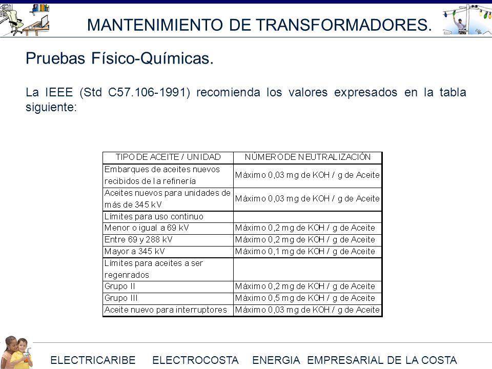 ELECTRICARIBE ELECTROCOSTA ENERGIA EMPRESARIAL DE LA COSTA MANTENIMIENTO DE TRANSFORMADORES. Pruebas Físico-Químicas. La IEEE (Std C57.106-1991) recom