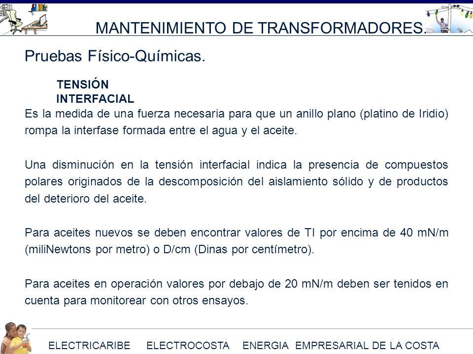 ELECTRICARIBE ELECTROCOSTA ENERGIA EMPRESARIAL DE LA COSTA MANTENIMIENTO DE TRANSFORMADORES. Pruebas Físico-Químicas. TENSIÓN INTERFACIAL Es la medida