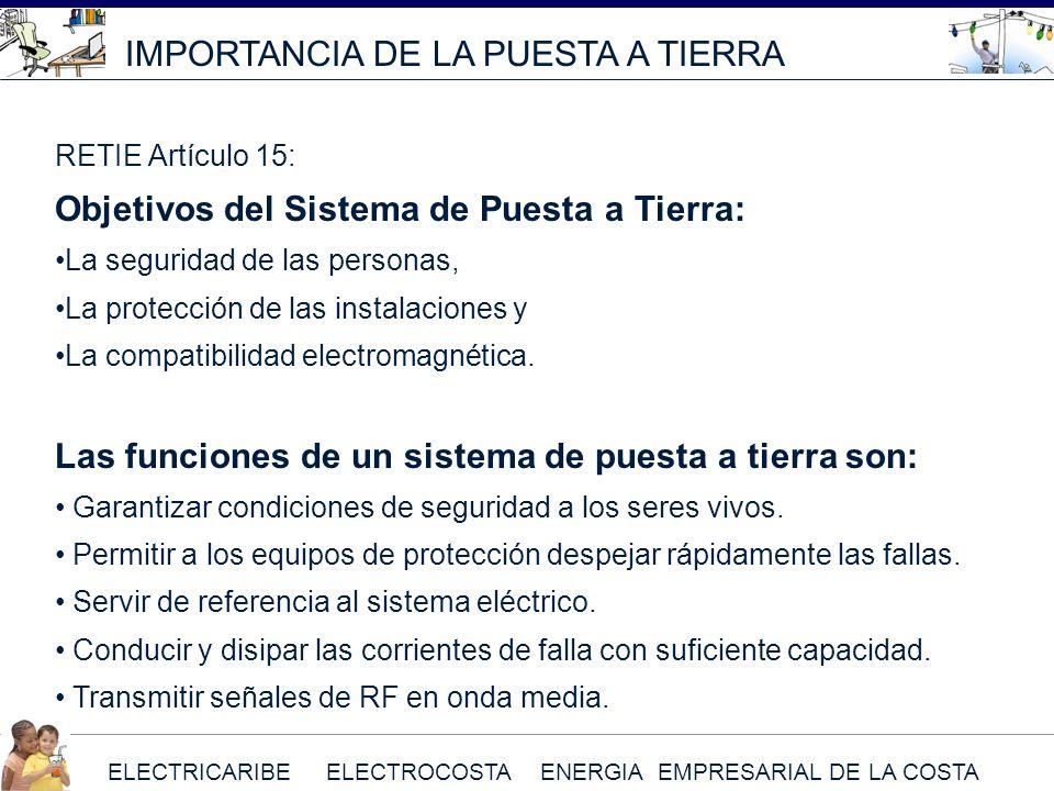 ELECTRICARIBE ELECTROCOSTA ENERGIA EMPRESARIAL DE LA COSTA RETIE Artículo 15: Objetivos del Sistema de Puesta a Tierra: La seguridad de las personas,