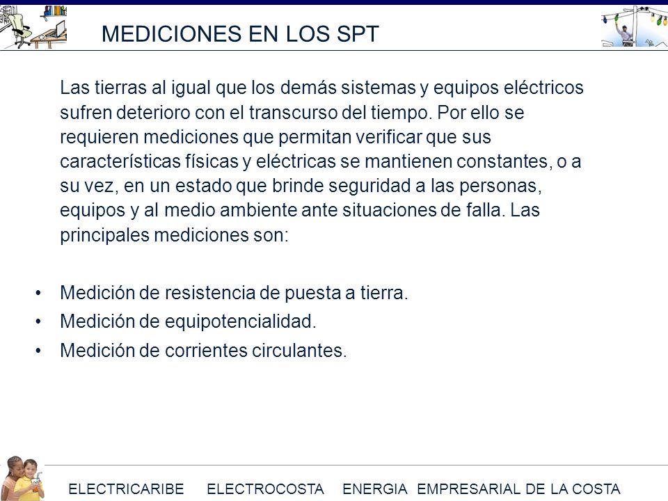 ELECTRICARIBE ELECTROCOSTA ENERGIA EMPRESARIAL DE LA COSTA Las pruebas de campo deben incluir: Inspección visual del interruptor, la celda y el barraje.