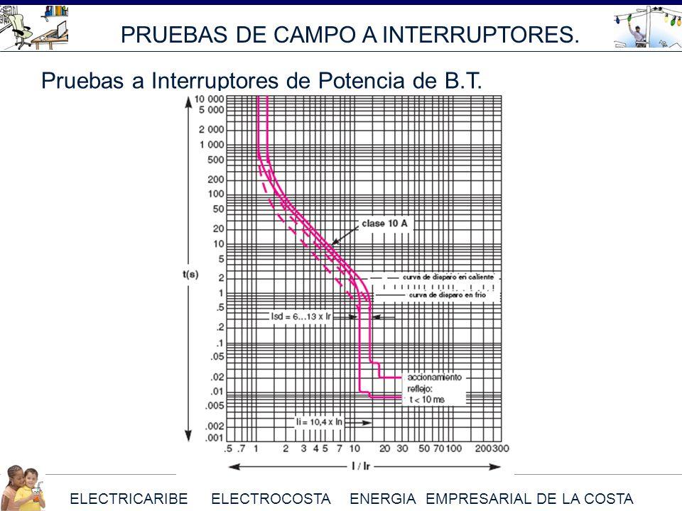 ELECTRICARIBE ELECTROCOSTA ENERGIA EMPRESARIAL DE LA COSTA PRUEBAS DE CAMPO A INTERRUPTORES. Pruebas a Interruptores de Potencia de B.T.