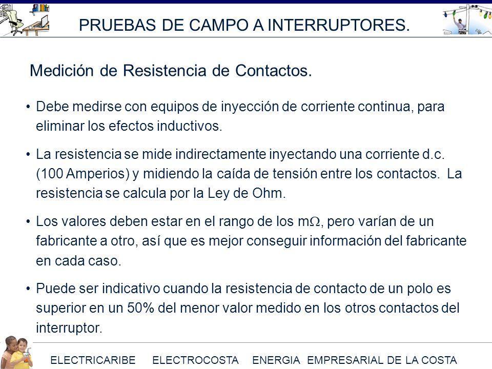 ELECTRICARIBE ELECTROCOSTA ENERGIA EMPRESARIAL DE LA COSTA Debe medirse con equipos de inyección de corriente continua, para eliminar los efectos indu