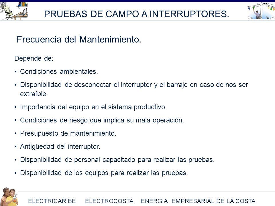 ELECTRICARIBE ELECTROCOSTA ENERGIA EMPRESARIAL DE LA COSTA Depende de: Condiciones ambientales. Disponibilidad de desconectar el interruptor y el barr