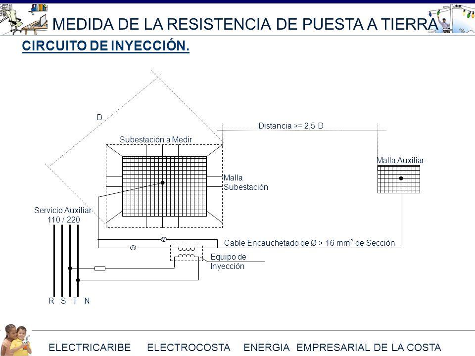 ELECTRICARIBE ELECTROCOSTA ENERGIA EMPRESARIAL DE LA COSTA MEDIDA DE LA RESISTENCIA DE PUESTA A TIERRA CIRCUITO DE INYECCIÓN. A V Servicio Auxiliar 11