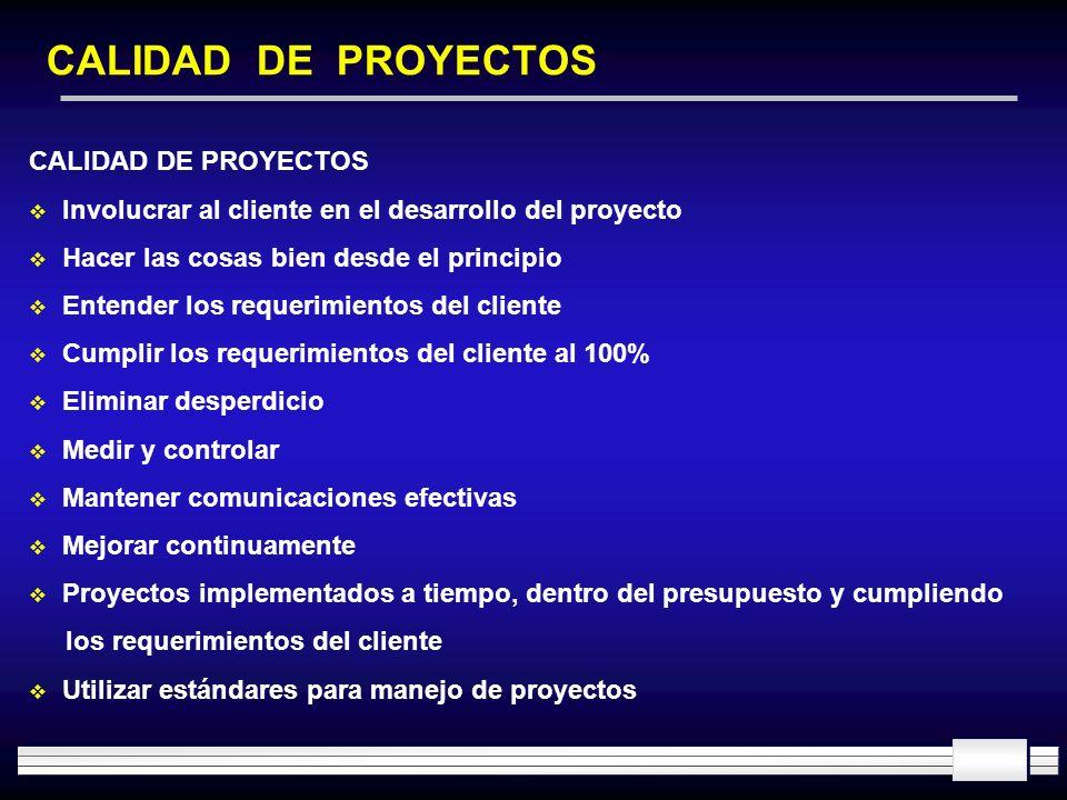 CALIDAD DE PROYECTOS Involucrar al cliente en el desarrollo del proyecto Hacer las cosas bien desde el principio Entender los requerimientos del clien