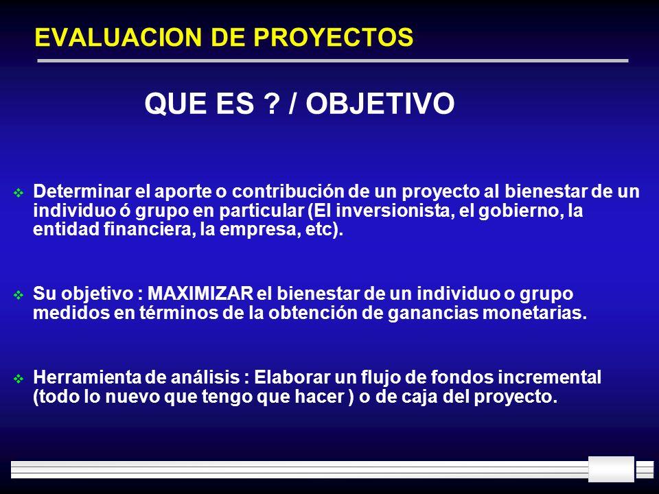 EVALUACION DE PROYECTOS Determinar el aporte o contribución de un proyecto al bienestar de un individuo ó grupo en particular (El inversionista, el go