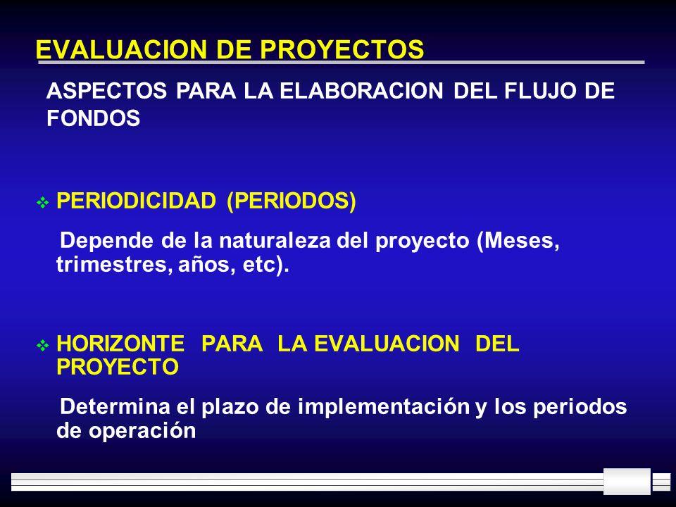 EVALUACION DE PROYECTOS PERIODICIDAD (PERIODOS) Depende de la naturaleza del proyecto (Meses, trimestres, años, etc). HORIZONTE PARA LA EVALUACION DEL