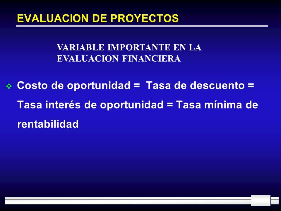 EVALUACION DE PROYECTOS Costo de oportunidad = Tasa de descuento = Tasa interés de oportunidad = Tasa mínima de rentabilidad VARIABLE IMPORTANTE EN LA