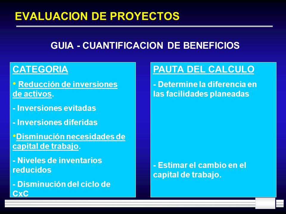 EVALUACION DE PROYECTOS GUIA - CUANTIFICACION DE BENEFICIOS CATEGORIA Reducción de inversiones de activos. - Inversiones evitadas - Inversiones diferi