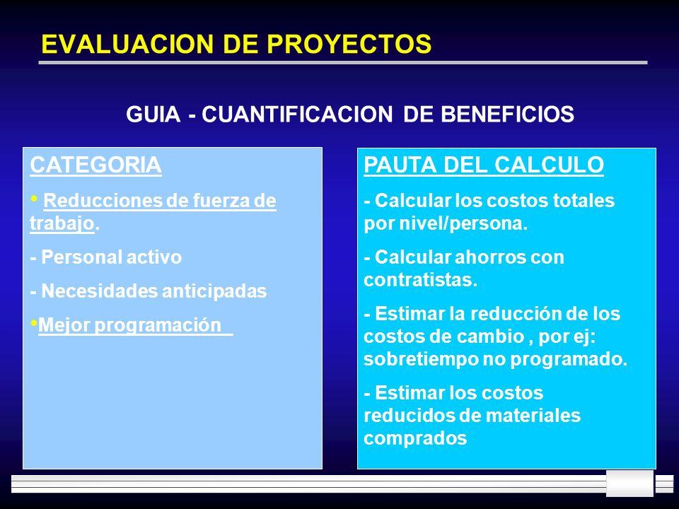 EVALUACION DE PROYECTOS GUIA - CUANTIFICACION DE BENEFICIOS CATEGORIA Reducciones de fuerza de trabajo. - Personal activo - Necesidades anticipadas Me