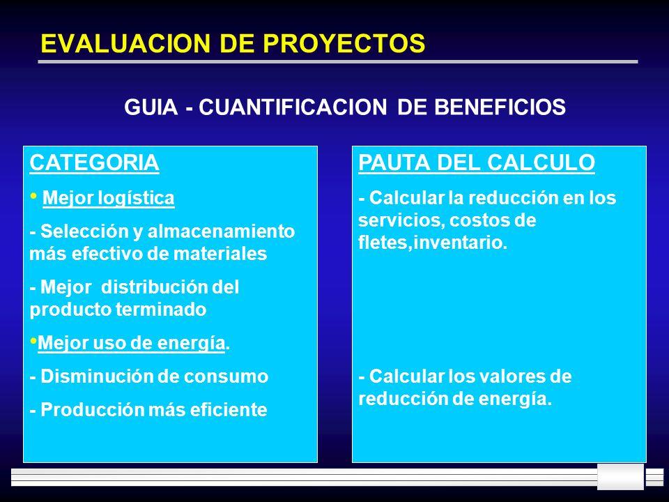 EVALUACION DE PROYECTOS GUIA - CUANTIFICACION DE BENEFICIOS CATEGORIA Mejor logística - Selección y almacenamiento más efectivo de materiales - Mejor