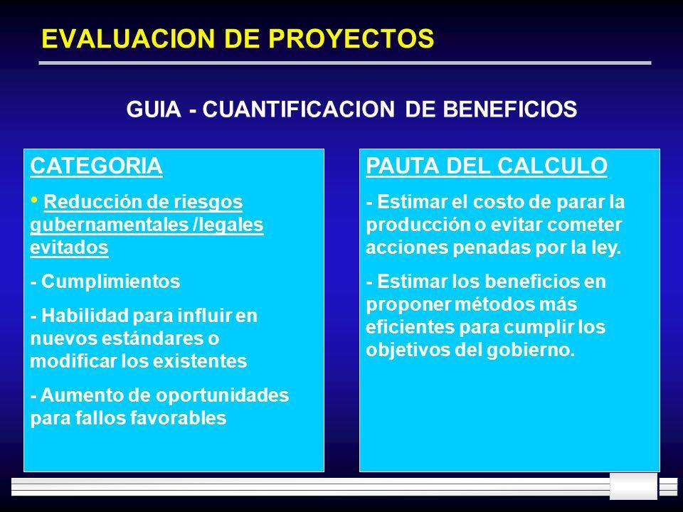 EVALUACION DE PROYECTOS GUIA - CUANTIFICACION DE BENEFICIOS CATEGORIA Reducción de riesgos gubernamentales /legales evitados - Cumplimientos - Habilid
