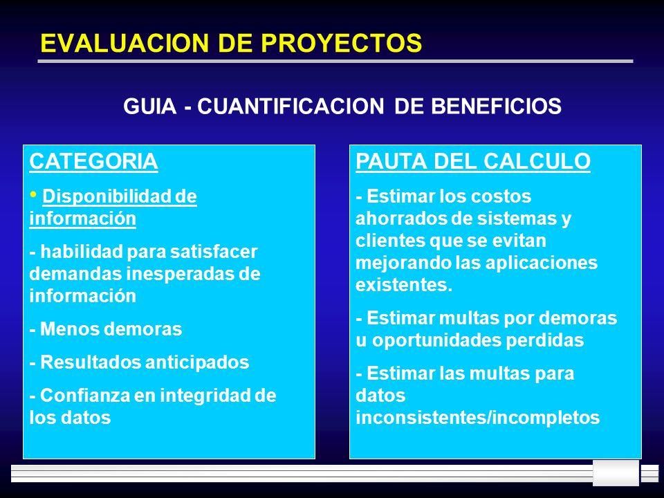 EVALUACION DE PROYECTOS GUIA - CUANTIFICACION DE BENEFICIOS CATEGORIA Disponibilidad de información - habilidad para satisfacer demandas inesperadas d