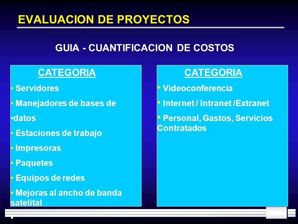EVALUACION DE PROYECTOS GUIA - CUANTIFICACION DE COSTOS CATEGORIA Servidores Manejadores de bases de datos Estaciones de trabajo Impresoras Paquetes E