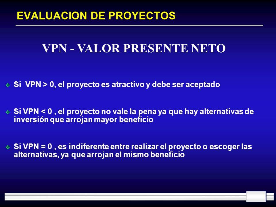 EVALUACION DE PROYECTOS Si VPN > 0, el proyecto es atractivo y debe ser aceptado Si VPN < 0, el proyecto no vale la pena ya que hay alternativas de in