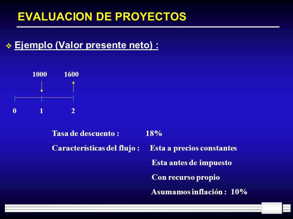 EVALUACION DE PROYECTOS Ejemplo (Valor presente neto) : 10001600 012 Tasa de descuento : 18% Características del flujo : Esta a precios constantes Est