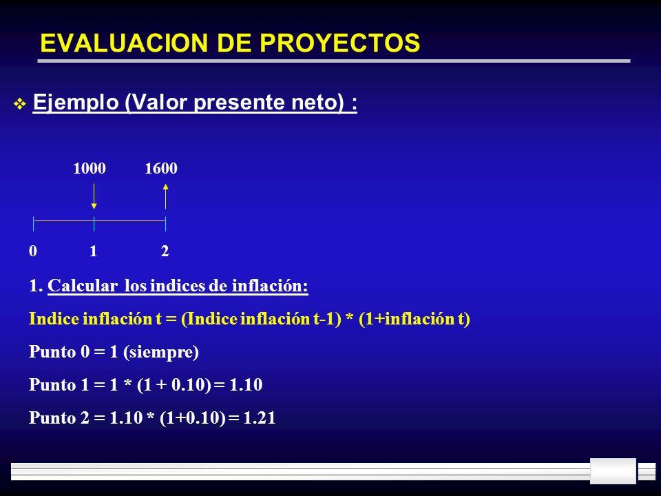 EVALUACION DE PROYECTOS Ejemplo (Valor presente neto) : 10001600 012 1. Calcular los indices de inflación: Indice inflación t = (Indice inflación t-1)