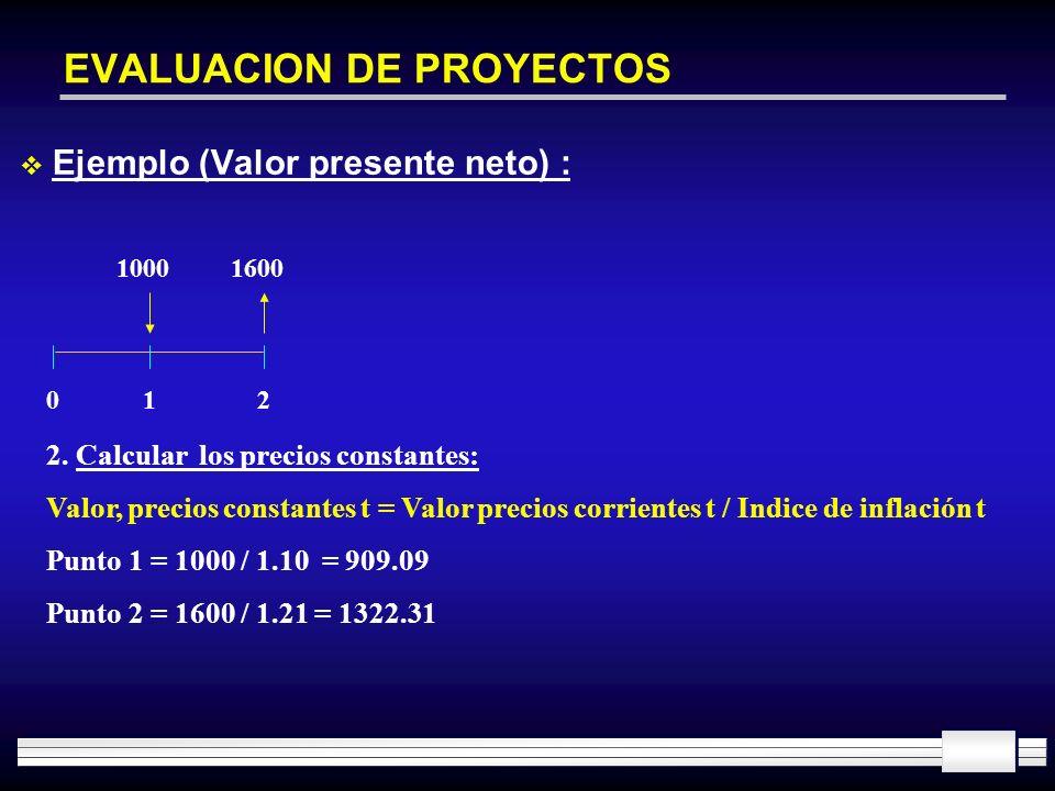 EVALUACION DE PROYECTOS Ejemplo (Valor presente neto) : 10001600 012 2. Calcular los precios constantes: Valor, precios constantes t = Valor precios c