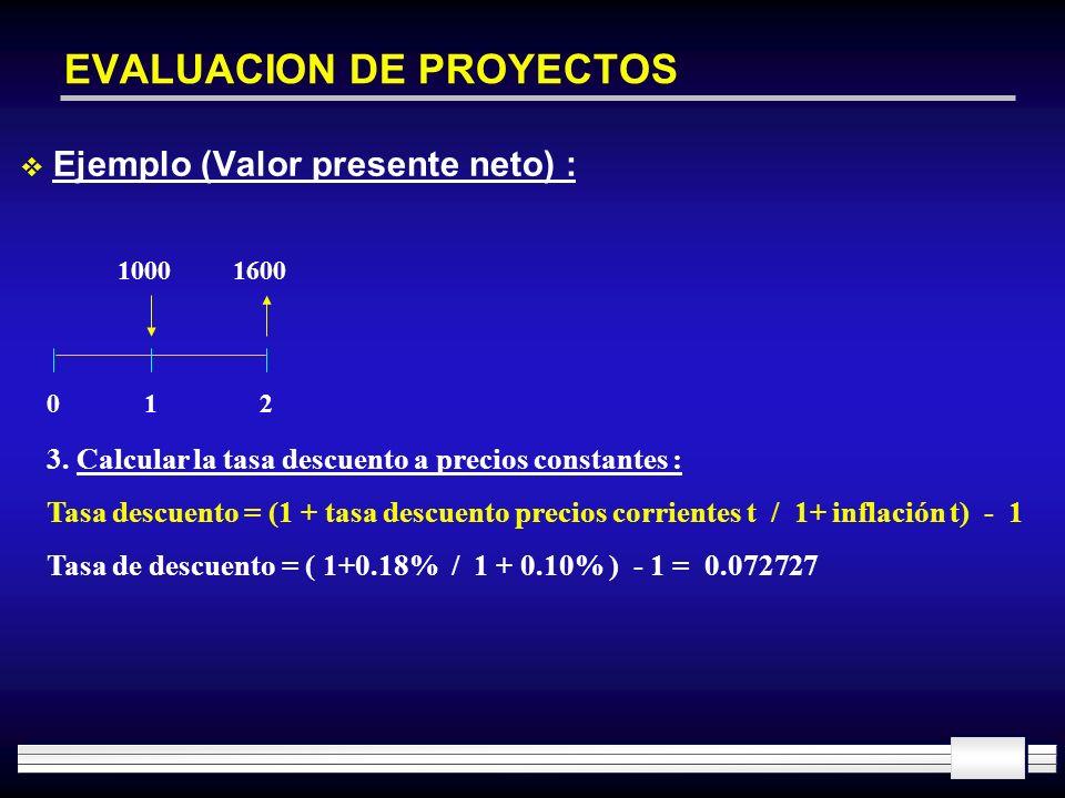 EVALUACION DE PROYECTOS Ejemplo (Valor presente neto) : 10001600 012 3. Calcular la tasa descuento a precios constantes : Tasa descuento = (1 + tasa d