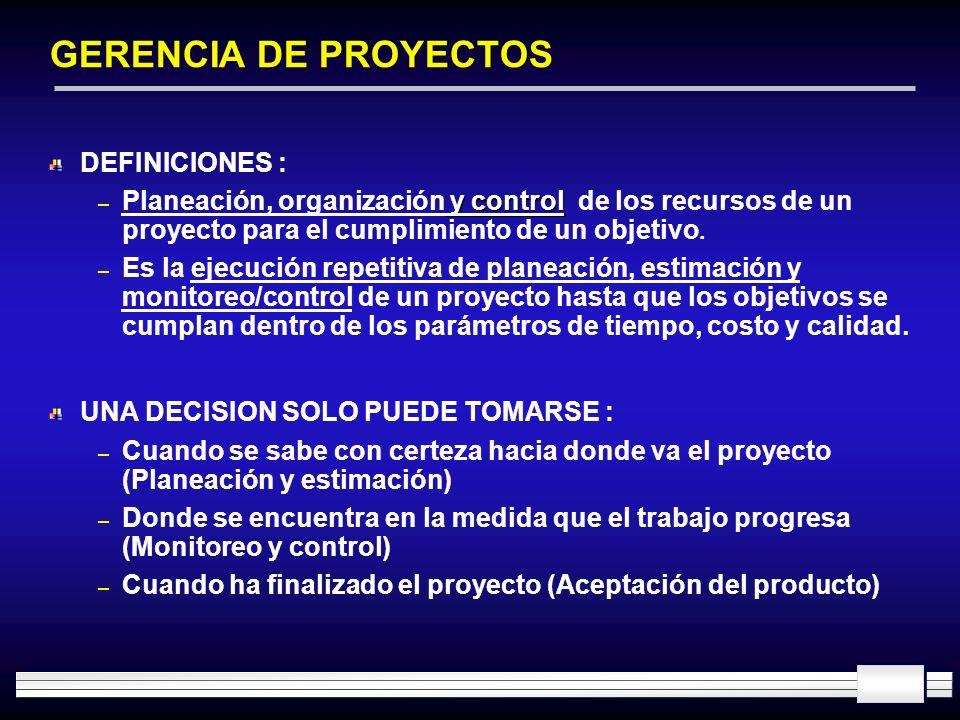 GERENCIA DE PROYECTOS DEFINICIONES : y control – Planeación, organización y control de los recursos de un proyecto para el cumplimiento de un objetivo