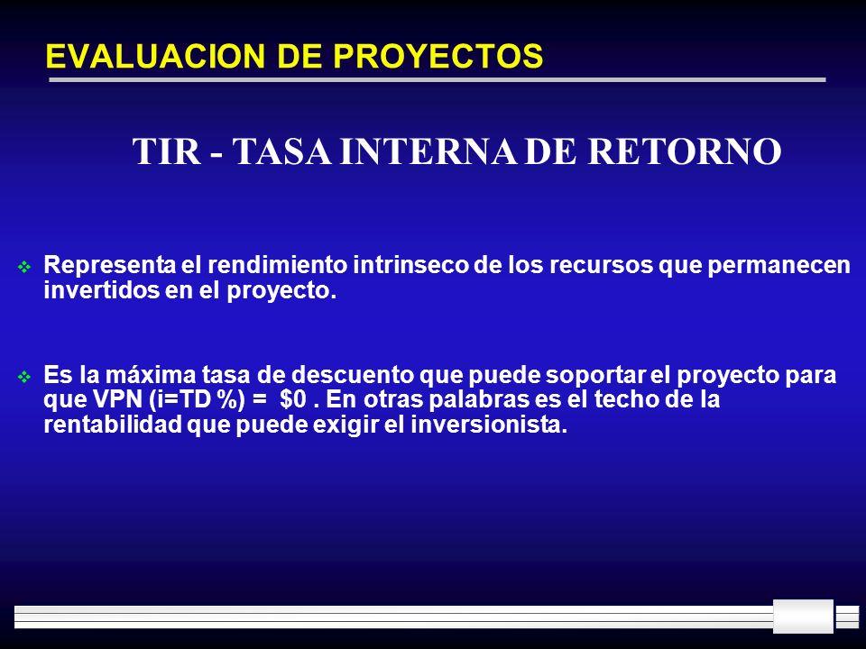 EVALUACION DE PROYECTOS Representa el rendimiento intrinseco de los recursos que permanecen invertidos en el proyecto. Es la máxima tasa de descuento