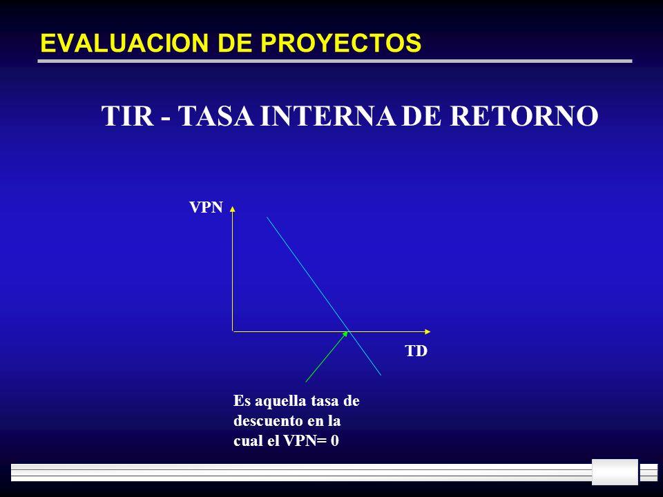 EVALUACION DE PROYECTOS TIR - TASA INTERNA DE RETORNO VPN TD Es aquella tasa de descuento en la cual el VPN= 0