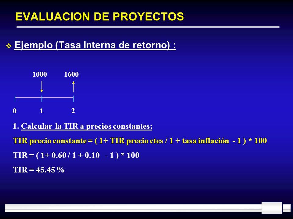 EVALUACION DE PROYECTOS Ejemplo (Tasa Interna de retorno) : 10001600 012 1. Calcular la TIR a precios constantes: TIR precio constante = ( 1+ TIR prec