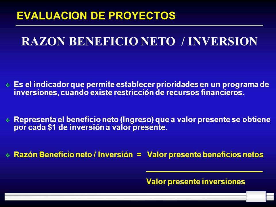 EVALUACION DE PROYECTOS Es el indicador que permite establecer prioridades en un programa de inversiones, cuando existe restricción de recursos financ