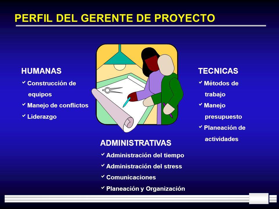 PERFIL DEL GERENTE DE PROYECTO HUMANAS Construcción de equipos Manejo de conflictos Liderazgo TECNICAS Métodos de trabajo Manejo presupuesto Planeació