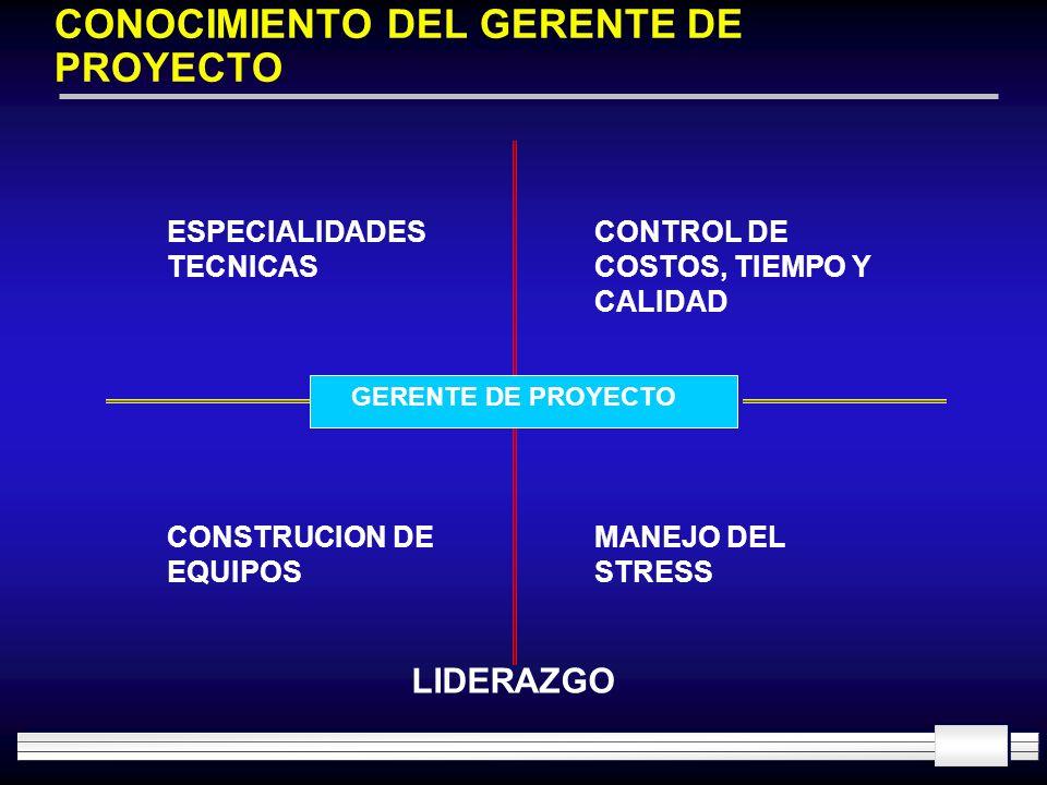 CONOCIMIENTO DEL GERENTE DE PROYECTO ESPECIALIDADES TECNICAS CONSTRUCION DE EQUIPOS CONTROL DE COSTOS, TIEMPO Y CALIDAD MANEJO DEL STRESS LIDERAZGO GE