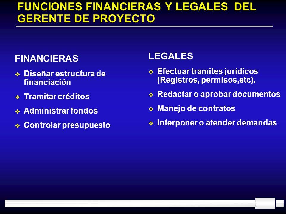 FUNCIONES FINANCIERAS Y LEGALES DEL GERENTE DE PROYECTO FINANCIERAS Diseñar estructura de financiación Tramitar créditos Administrar fondos Controlar