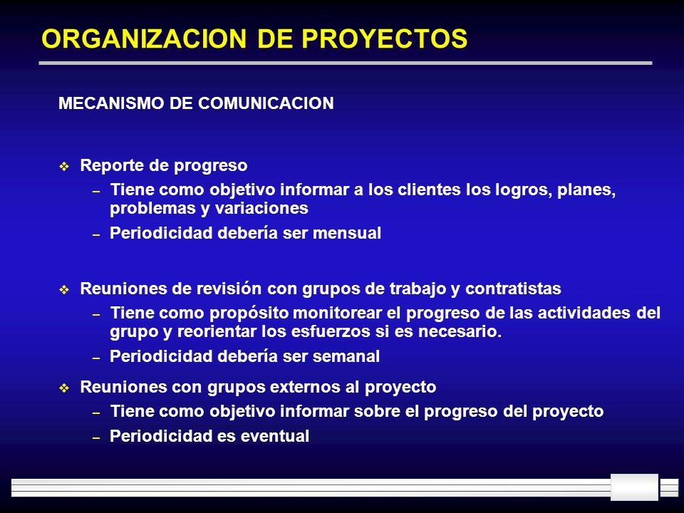 ORGANIZACION DE PROYECTOS MECANISMO DE COMUNICACION Reporte de progreso – Tiene como objetivo informar a los clientes los logros, planes, problemas y