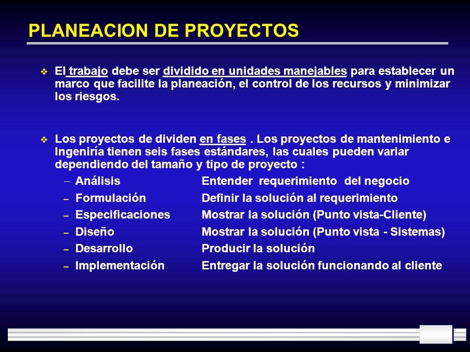PLANEACION DE PROYECTOS El trabajo debe ser dividido en unidades manejables para establecer un marco que facilite la planeación, el control de los rec