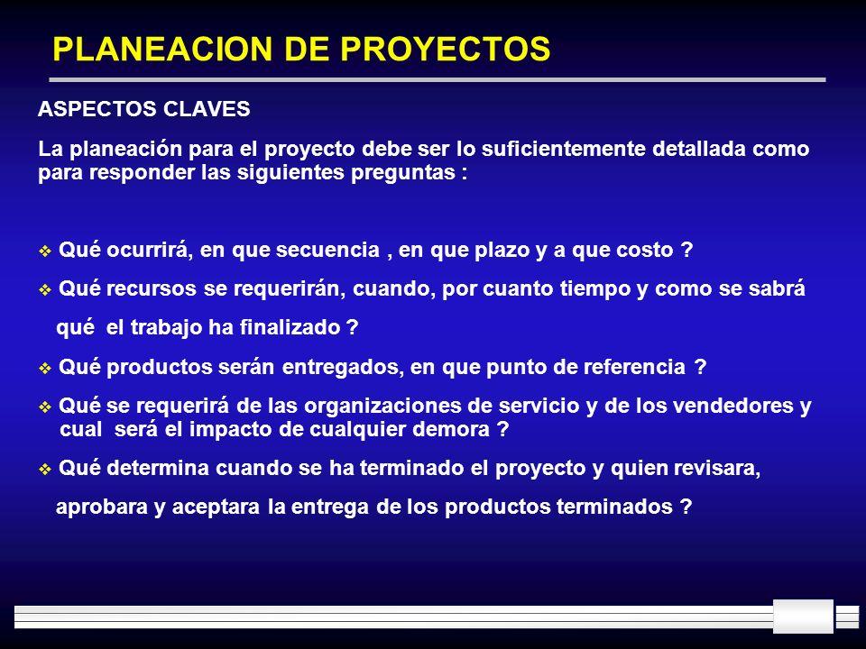 PLANEACION DE PROYECTOS ASPECTOS CLAVES La planeación para el proyecto debe ser lo suficientemente detallada como para responder las siguientes pregun