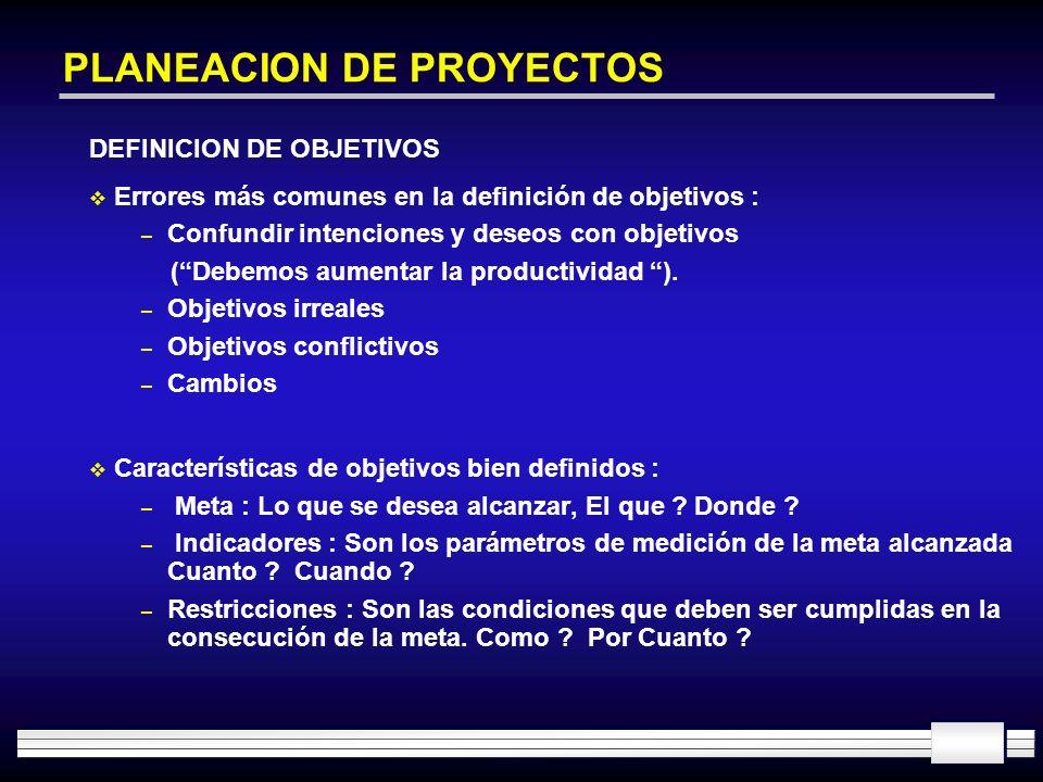 PLANEACION DE PROYECTOS DEFINICION DE OBJETIVOS Errores más comunes en la definición de objetivos : – Confundir intenciones y deseos con objetivos (De