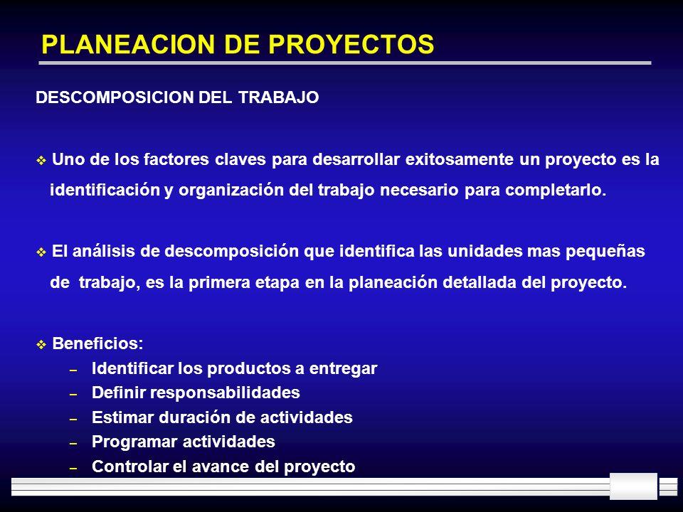 PLANEACION DE PROYECTOS DESCOMPOSICION DEL TRABAJO Uno de los factores claves para desarrollar exitosamente un proyecto es la identificación y organiz