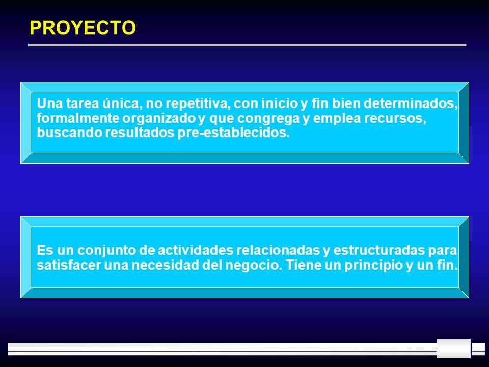 PLANEACION DE PROYECTOS DEFINICION DE OBJETIVOS Ejemplo : – objetivo del proyecto : Proveer a la compañía XYZ durante 2003 de un sistema integrado para el manejo de la información en la administración del recurso humano y pago de nómina sin exceder el presupuesto de $100M.