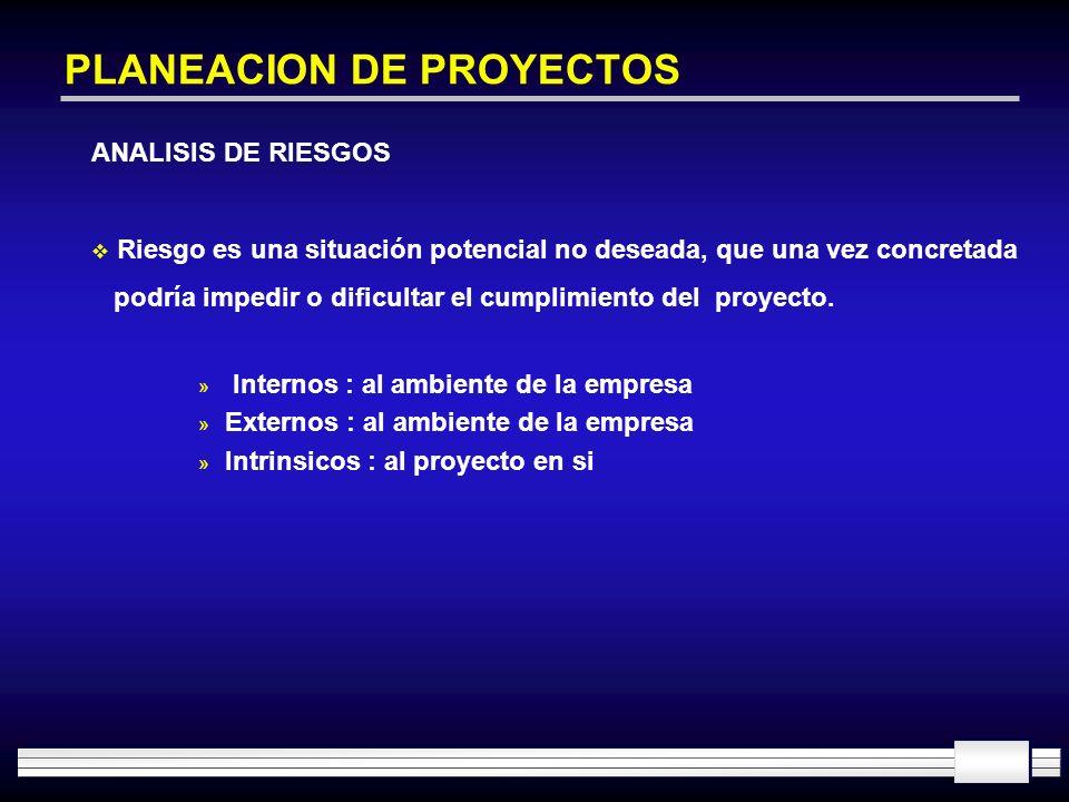 PLANEACION DE PROYECTOS ANALISIS DE RIESGOS Riesgo es una situación potencial no deseada, que una vez concretada podría impedir o dificultar el cumpli