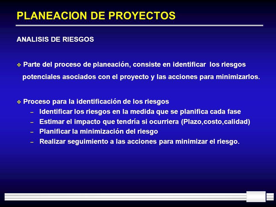 PLANEACION DE PROYECTOS ANALISIS DE RIESGOS Parte del proceso de planeación, consiste en identificar los riesgos potenciales asociados con el proyecto