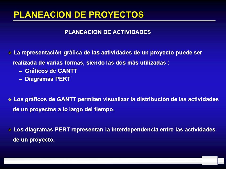 PLANEACION DE PROYECTOS PLANEACION DE ACTIVIDADES La representación gráfica de las actividades de un proyecto puede ser realizada de varias formas, si
