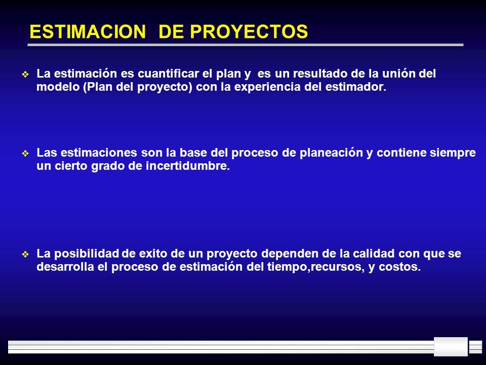 ESTIMACION DE PROYECTOS La estimación es cuantificar el plan y es un resultado de la unión del modelo (Plan del proyecto) con la experiencia del estim