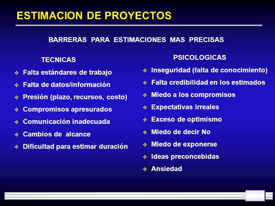 ESTIMACION DE PROYECTOS TECNICAS Falta estándares de trabajo Falta de datos/información Presión (plazo, recursos, costo) Compromisos apresurados Comun