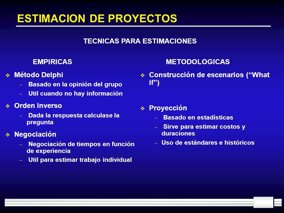 ESTIMACION DE PROYECTOS EMPIRICAS Método Delphi – Basado en la opinión del grupo – Util cuando no hay información Orden Inverso – Dada la respuesta ca