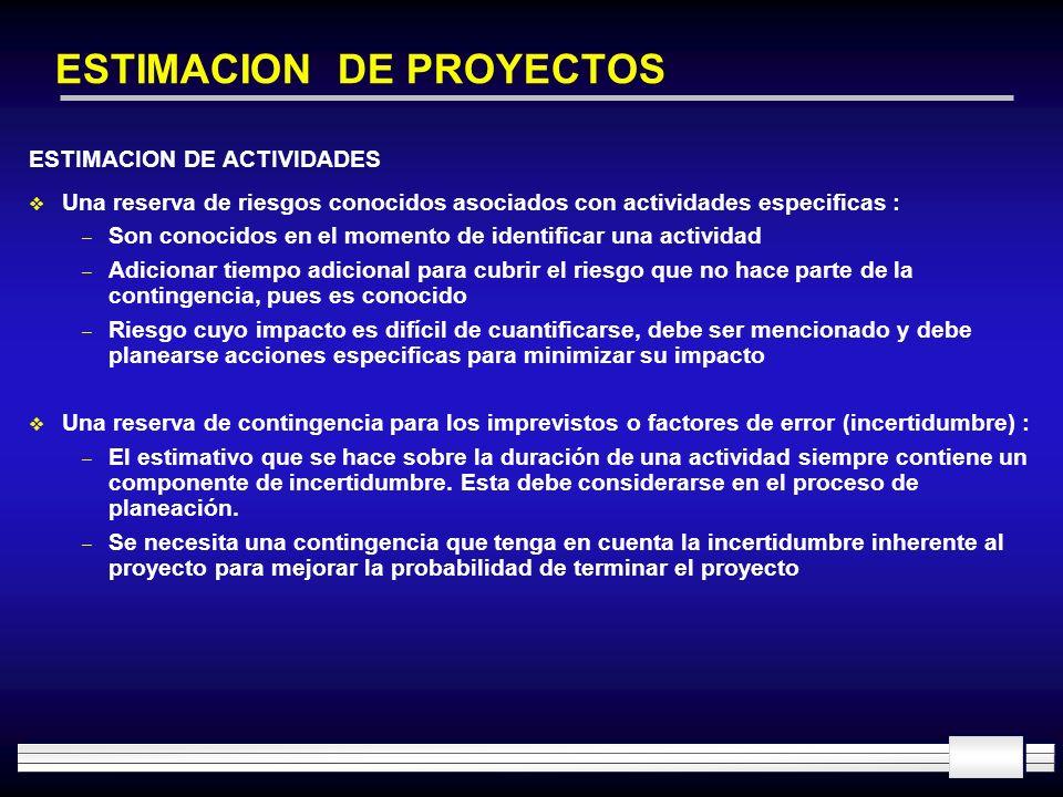 ESTIMACION DE PROYECTOS ESTIMACION DE ACTIVIDADES Una reserva de riesgos conocidos asociados con actividades especificas : – Son conocidos en el momen