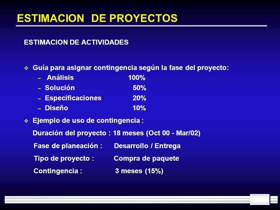 ESTIMACION DE PROYECTOS ESTIMACION DE ACTIVIDADES Guía para asignar contingencia según la fase del proyecto: – Análisis 100% – Solución 50% – Especifi