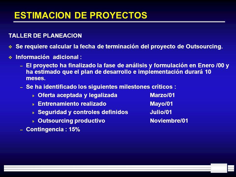 ESTIMACION DE PROYECTOS TALLER DE PLANEACION Se requiere calcular la fecha de terminación del proyecto de Outsourcing. Información adicional : – El pr